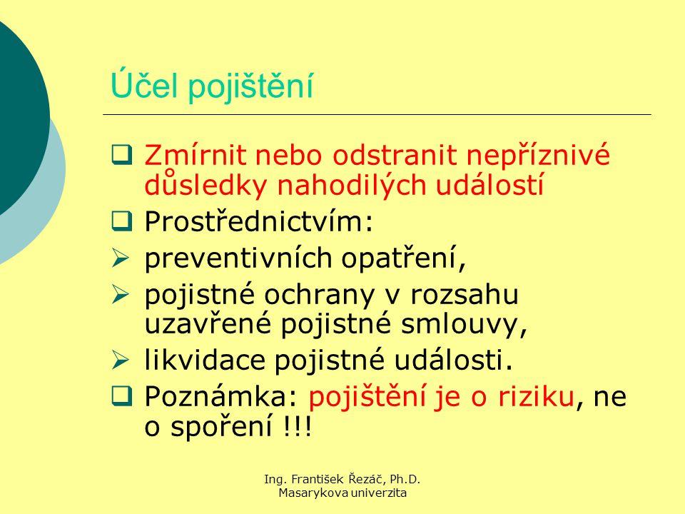 Ing.František Řezáč, Ph.D. Masarykova univerzita Právní předpisy ČR  Zákon č.