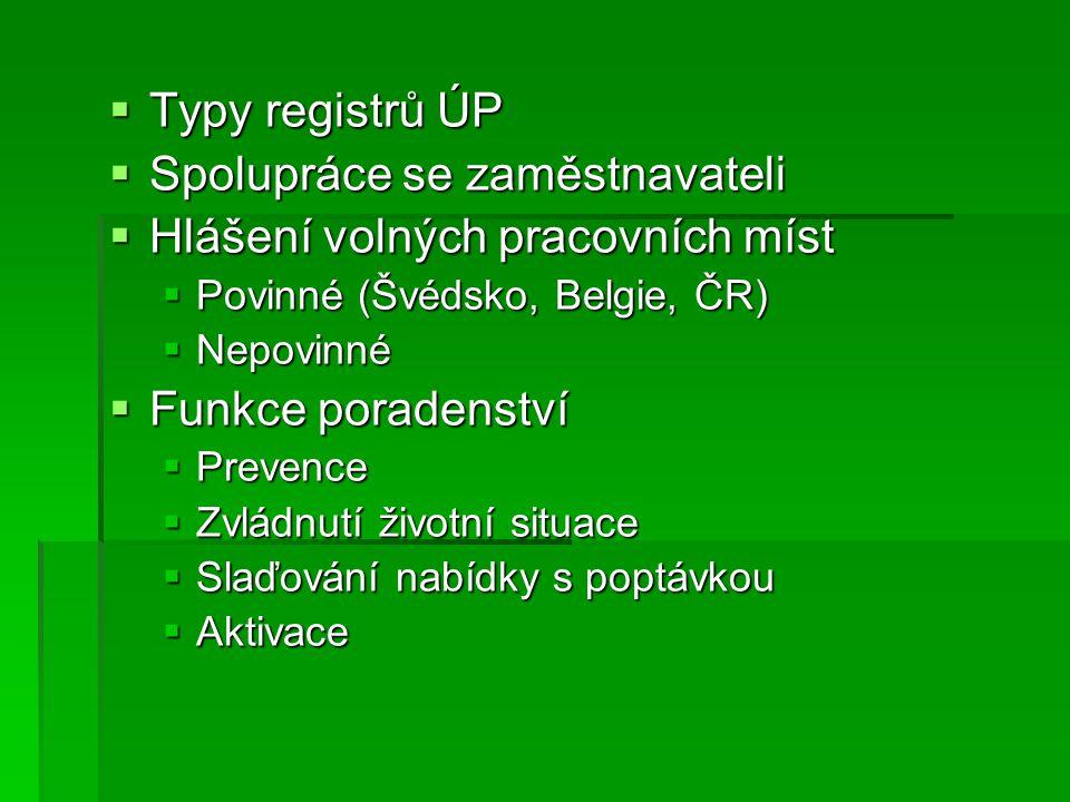 Typy registrů ÚP  Spolupráce se zaměstnavateli  Hlášení volných pracovních míst  Povinné (Švédsko, Belgie, ČR)  Nepovinné  Funkce poradenství 