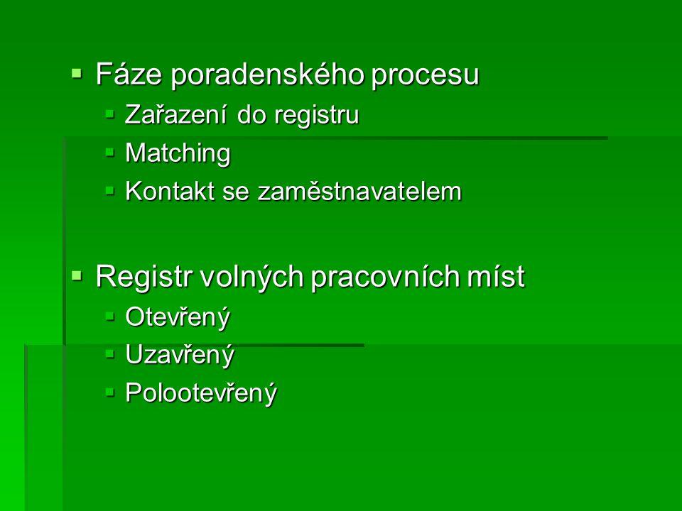  Fáze poradenského procesu  Zařazení do registru  Matching  Kontakt se zaměstnavatelem  Registr volných pracovních míst  Otevřený  Uzavřený  Polootevřený