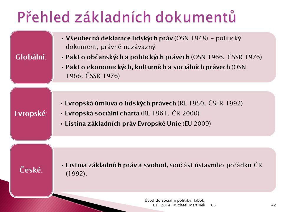 Všeobecná deklarace lidských práv (OSN 1948) – politický dokument, právně nezávazný Pakt o občanských a politických právech (OSN 1966, ČSSR 1976) Pakt o ekonomických, kulturních a sociálních právech (OSN 1966, ČSSR 1976) Globální: Evropská úmluva o lidských právech (RE 1950, ČSFR 1992) Evropská sociální charta (RE 1961, ČR 2000) Listina základních práv Evropské Unie (EU 2009) Evropské: Listina základních práv a svobod, součást ústavního pořádku ČR (1992).