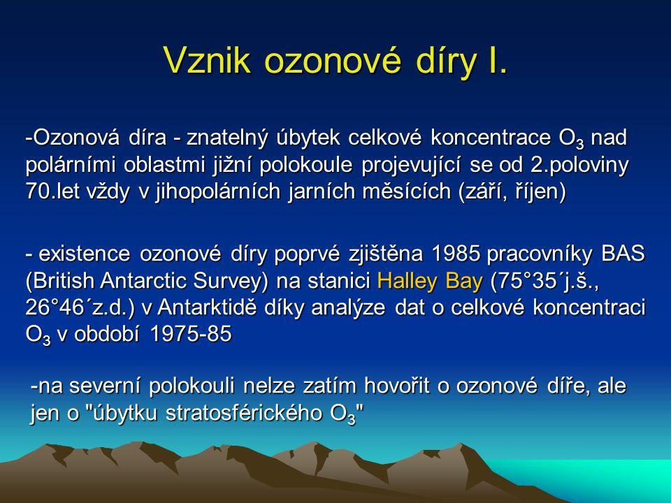 Vznik ozonové díry I. -Ozonová díra - znatelný úbytek celkové koncentrace O 3 nad polárními oblastmi jižní polokoule projevující se od 2.poloviny 70.l