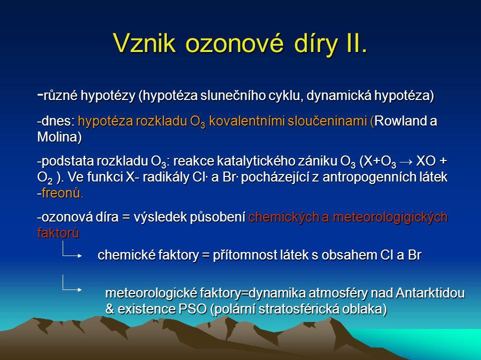 Vznik ozonové díry II. - různé hypotézy (hypotéza slunečního cyklu, dynamická hypotéza) -dnes: hypotéza rozkladu O 3 kovalentními sloučeninami (Rowlan