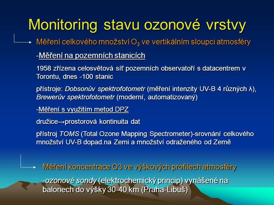Monitoring stavu ozonové vrstvy Měření celkového množství O 3 ve vertikálním sloupci atmosféry -Měření na pozemních stanicích 1958 zřízena celosvětová síť pozemních observatoří s datacentrem v Torontu, dnes -100 stanic přístroje: Dobsonův spektrofotometr (měření intenzity UV-B 4 různých λ), Brewerův spektrofotometr (moderní, automatizovaný) -Měření s využitím metod DPZ družice→prostorová kontinuita dat přístroj TOMS (Total Ozone Mapping Spectrometer)-srovnání celkového množství UV-B dopad.na Zemi a množství odraženého od Země Měření koncentrace O3 ve výškových profilech atmosféry -ozonové sondy (elektrochemický princip) vynášené na balonech do výšky 30-40 km (Praha-Libuš)