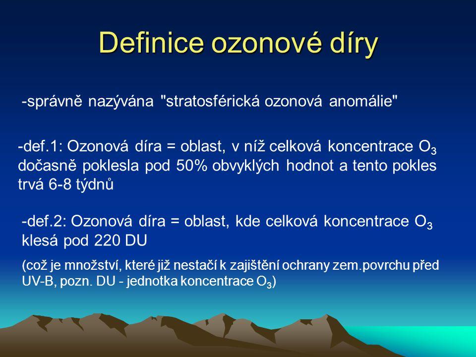 Definice ozonové díry - -správně nazývána