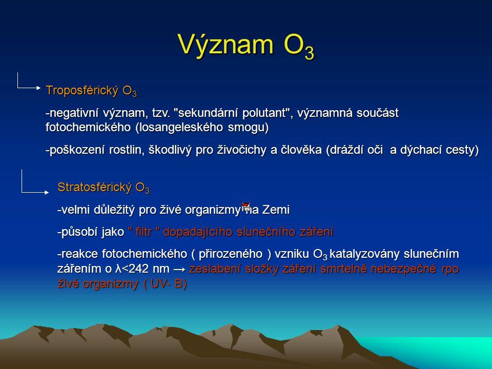 Význam O 3 Troposférický O 3 -negativní význam, tzv.