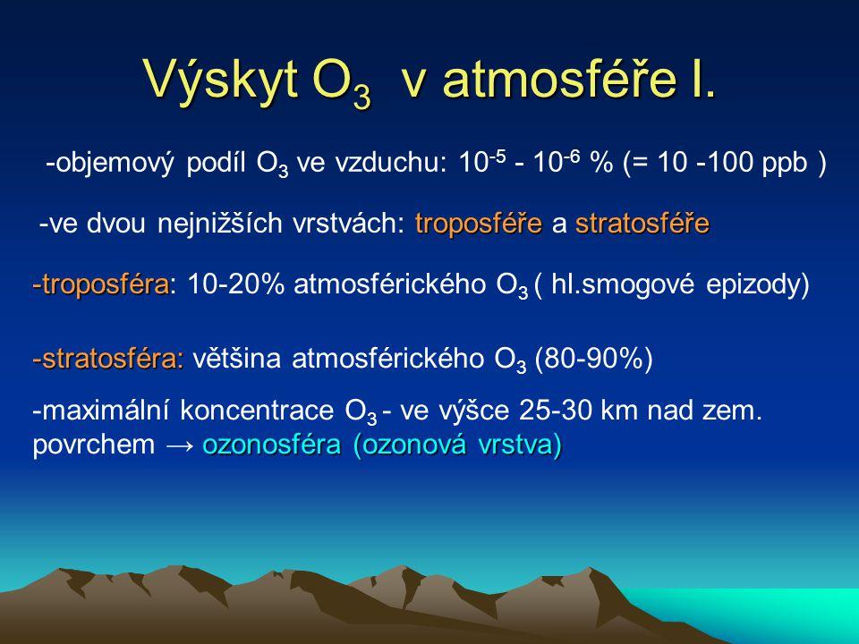 Výskyt O 3 v atmosféře I. troposféřestratosféře -ve dvou nejnižších vrstvách: troposféře a stratosféře -troposféra -troposféra: 10-20% atmosférického
