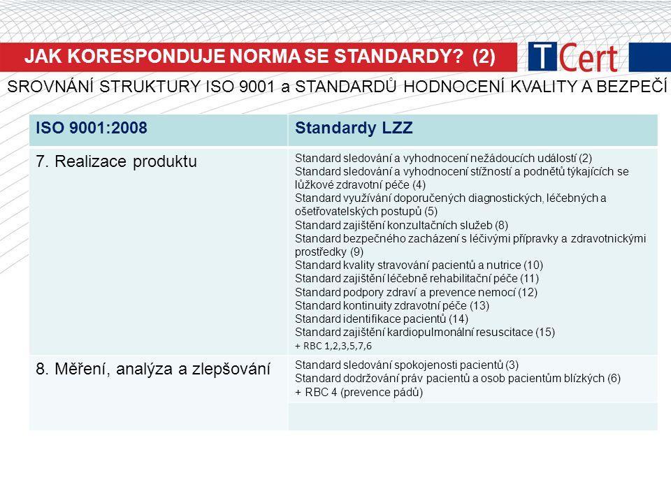 JAK KORESPONDUJE NORMA SE STANDARDY? (2) SROVNÁNÍ STRUKTURY ISO 9001 a STANDARDŮ HODNOCENÍ KVALITY A BEZPEČÍ ISO 9001:2008Standardy LZZ 7. Realizace p