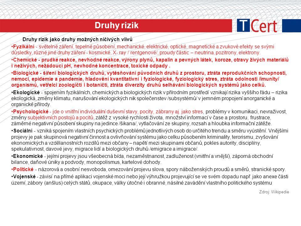 7 resortních bezpečnostních cílů Obsah kapitola/ subkapit.