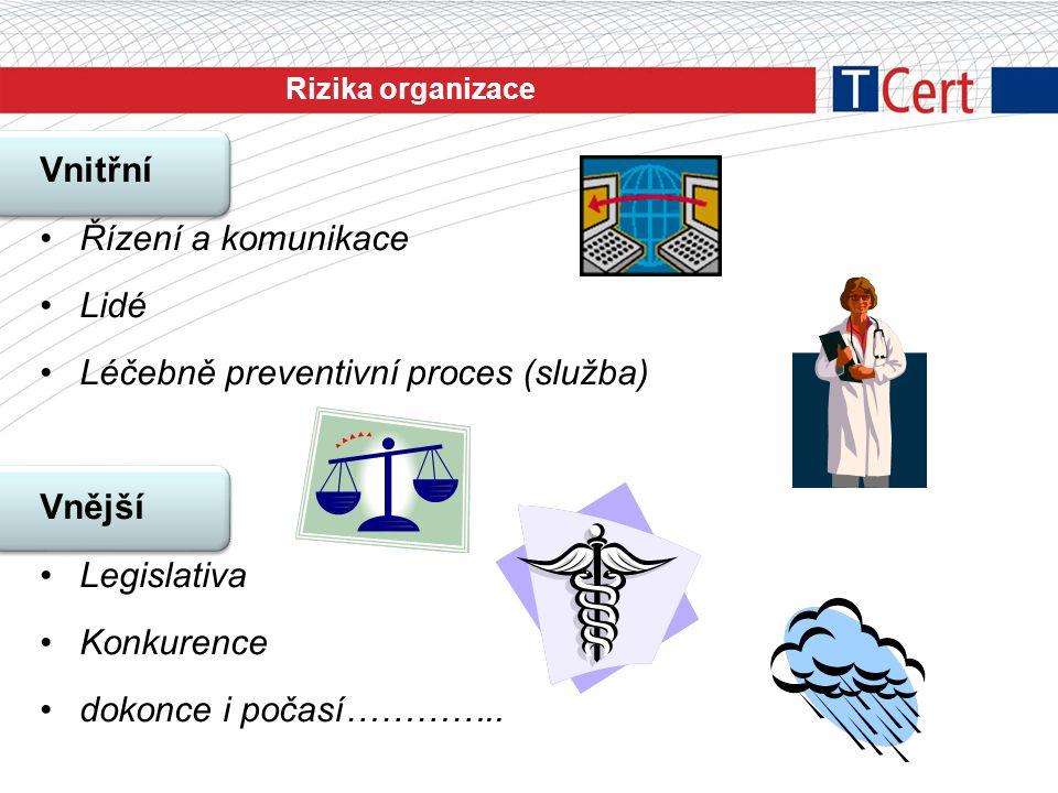 Vnitřní Řízení a komunikace Lidé Léčebně preventivní proces (služba) Vnější Legislativa Konkurence dokonce i počasí………….. Rizika organizace
