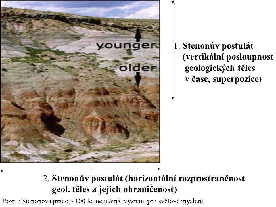 1. Stenonův postulát (vertikální posloupnost geologických těles v čase, superpozice) 2. Stenonův postulát (horizontální rozprostraněnost geol. těles a
