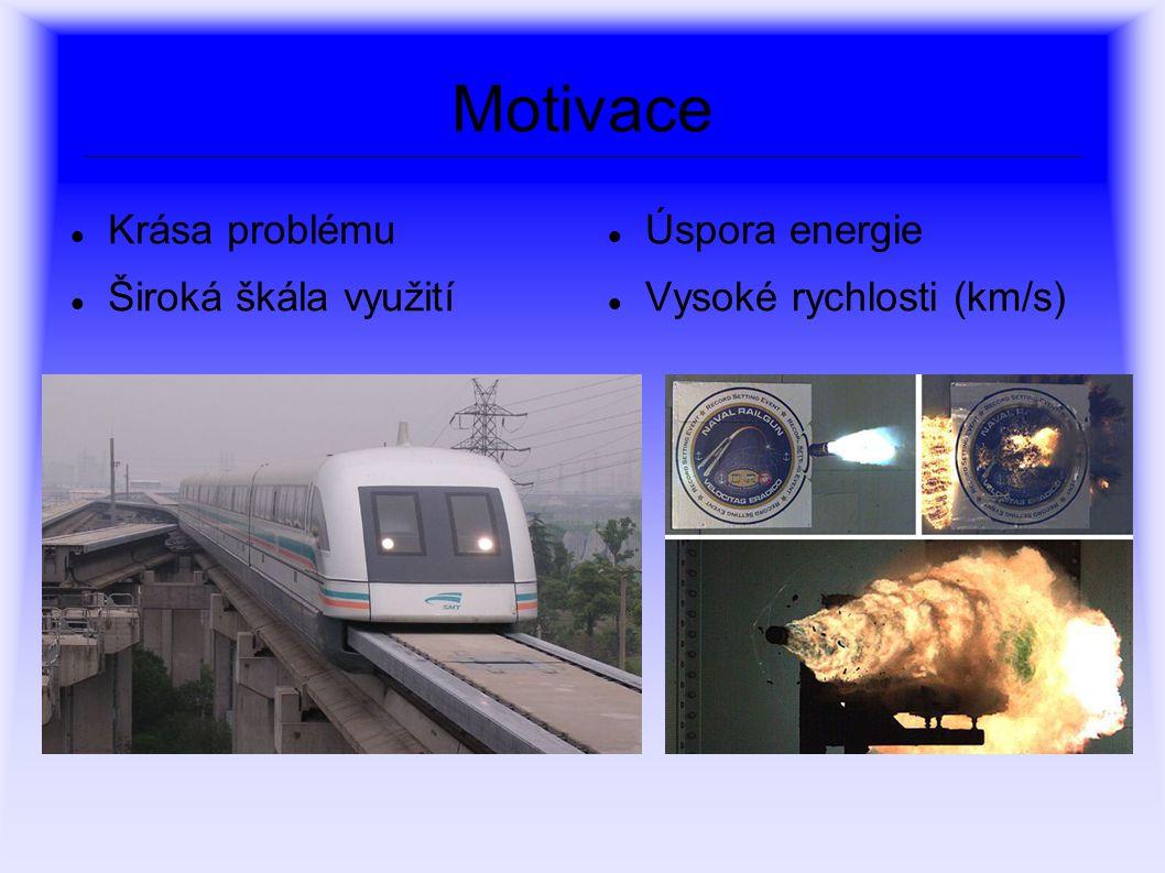 Indukční urychlovač Výhody: Nevýhody: Relativně jednodušší teorie Ideální pro multi-stage (proud se dá zachovat pro další stupeň) Lépe využitelné v praxi Složitá optimalizace (viz simulace) Nutné velké měřítko