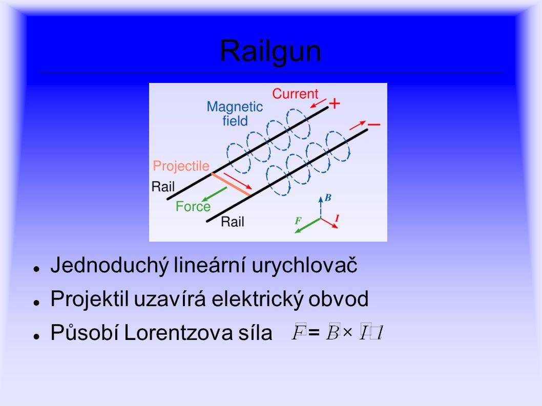 Railgun Jednoduchý lineární urychlovač Projektil uzavírá elektrický obvod Působí Lorentzova síla