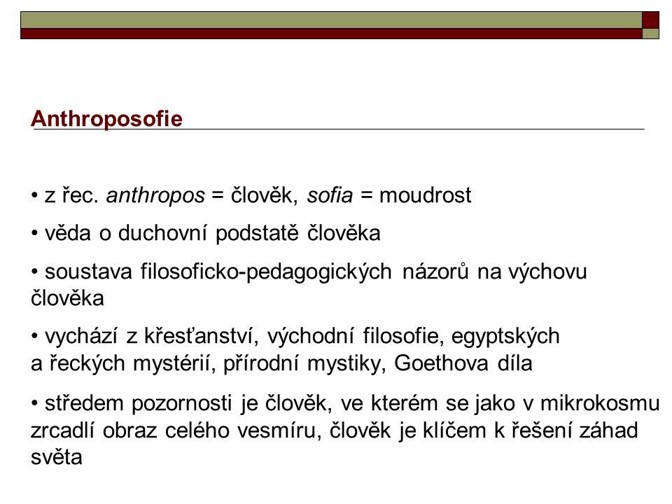 Anthroposofie z řec.