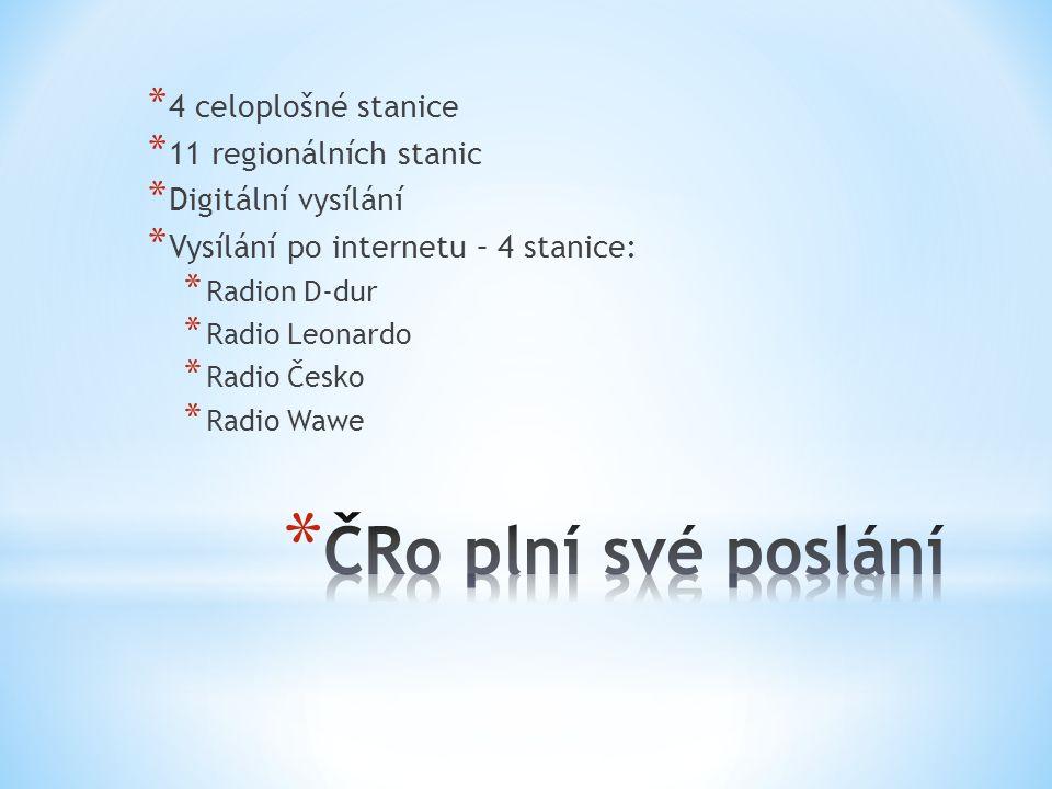 * 4 celoplošné stanice * 11 regionálních stanic * Digitální vysílání * Vysílání po internetu – 4 stanice: * Radion D-dur * Radio Leonardo * Radio Česko * Radio Wawe
