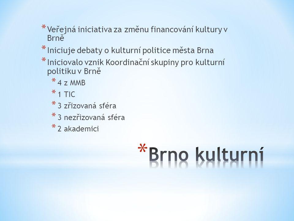 * Veřejná iniciativa za změnu financování kultury v Brně * Iniciuje debaty o kulturní politice města Brna * Iniciovalo vznik Koordinační skupiny pro k