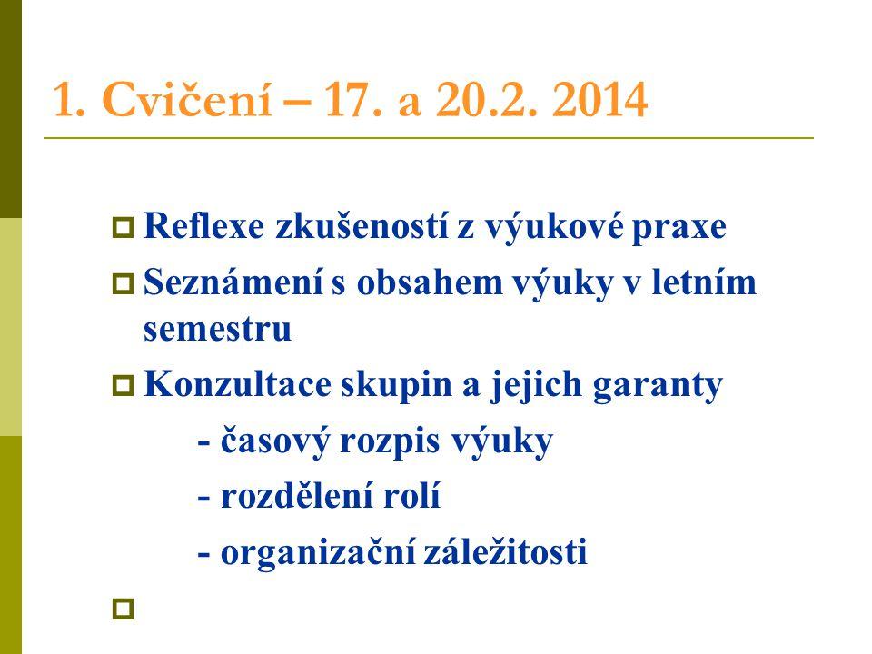 1. Cvičení – 17. a 20.2. 2014  Reflexe zkušeností z výukové praxe  Seznámení s obsahem výuky v letním semestru  Konzultace skupin a jejich garanty