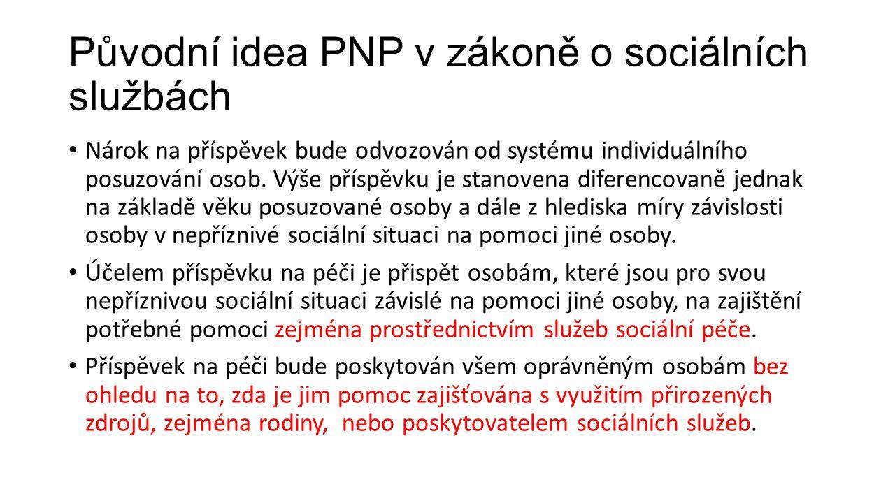 Původní idea PNP v zákoně o sociálních službách Nárok na příspěvek bude odvozován od systému individuálního posuzování osob. Výše příspěvku je stanove