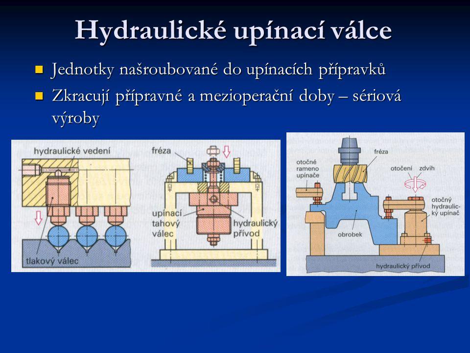 Hydraulické upínací válce Jednotky našroubované do upínacích přípravků Zkracují přípravné a mezioperační doby – sériová výroby