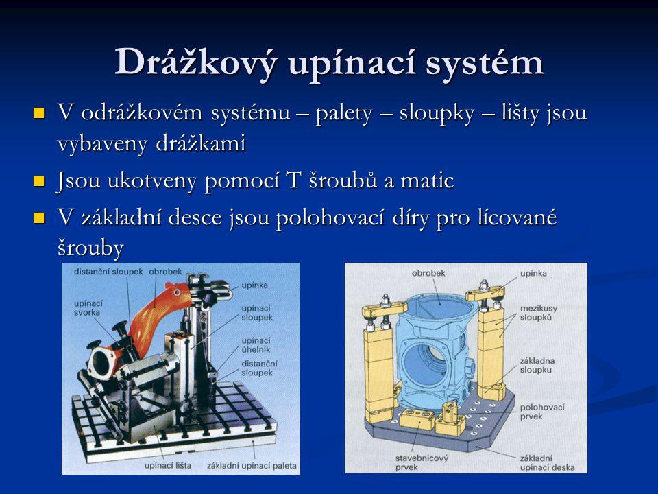 Drážkový upínací systém V odrážkovém systému – palety – sloupky – lišty jsou vybaveny drážkami Jsou ukotveny pomocí T šroubů a matic V základní desce jsou polohovací díry pro lícované šrouby