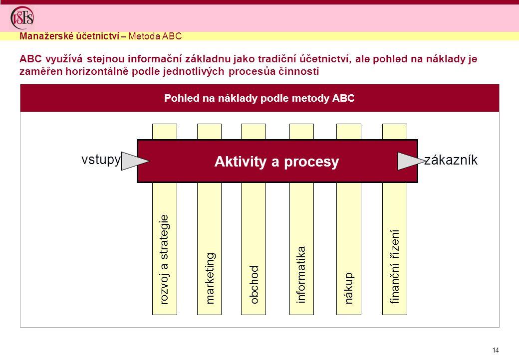 14 ABC využívá stejnou informační základnu jako tradiční účetnictví, ale pohled na náklady je zaměřen horizontálně podle jednotlivých procesůa činnost