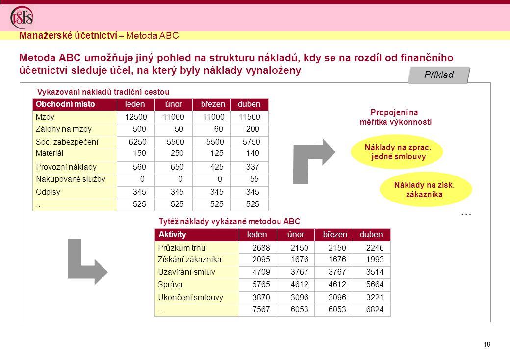 18 Vykazování nákladů tradiční cestou Tytéž náklady vykázané metodou ABC Náklady na zprac. jedné smlouvy Náklady na získ. zákazníka … Propojení na měř