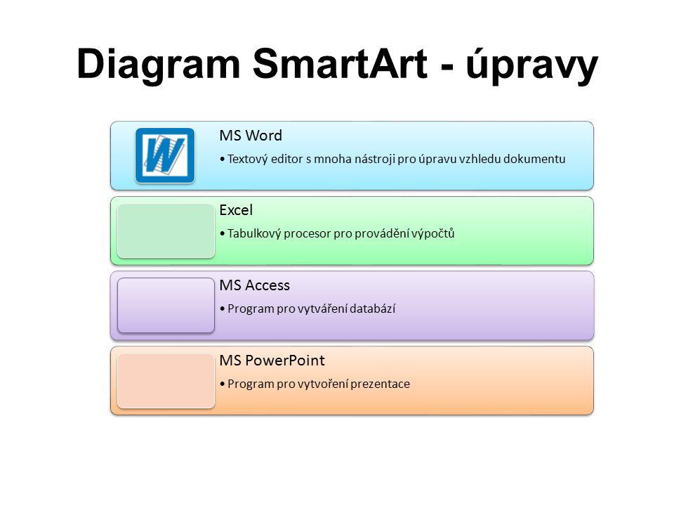 Diagram SmartArt - úpravy MS Word Textový editor s mnoha nástroji pro úpravu vzhledu dokumentu Excel Tabulkový procesor pro provádění výpočtů MS Access Program pro vytváření databází MS PowerPoint Program pro vytvoření prezentace