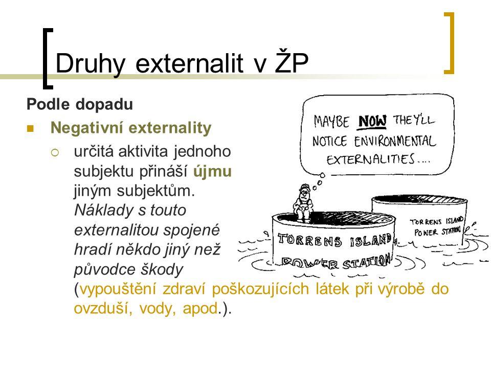 Druhy externalit v ŽP Podle dopadu Negativní externality  určitá aktivita jednoho subjektu přináší újmu jiným subjektům. Náklady s touto externalitou