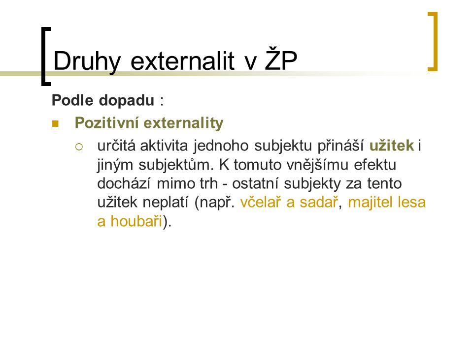 Druhy externalit v ŽP Podle dopadu : Pozitivní externality  určitá aktivita jednoho subjektu přináší užitek i jiným subjektům. K tomuto vnějšímu efek