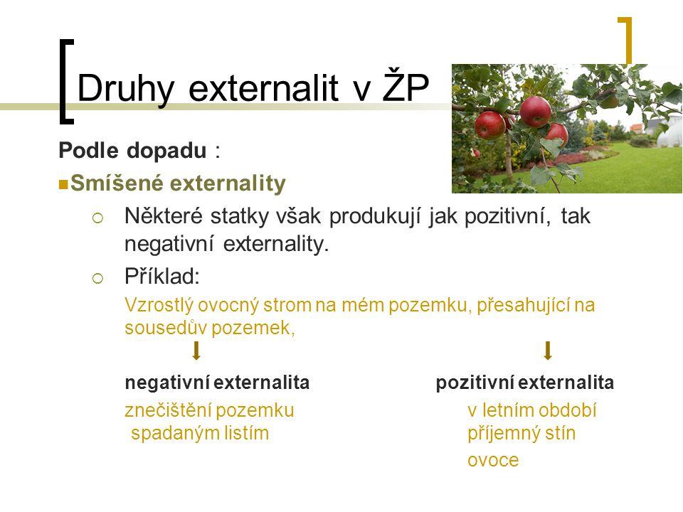 Druhy externalit v ŽP Podle dopadu : Smíšené externality  Některé statky však produkují jak pozitivní, tak negativní externality.  Příklad: Vzrostlý