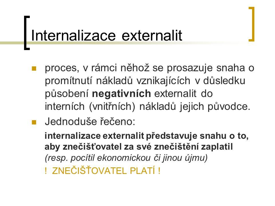 Internalizace externalit proces, v rámci něhož se prosazuje snaha o promítnutí nákladů vznikajících v důsledku působení negativních externalit do inte