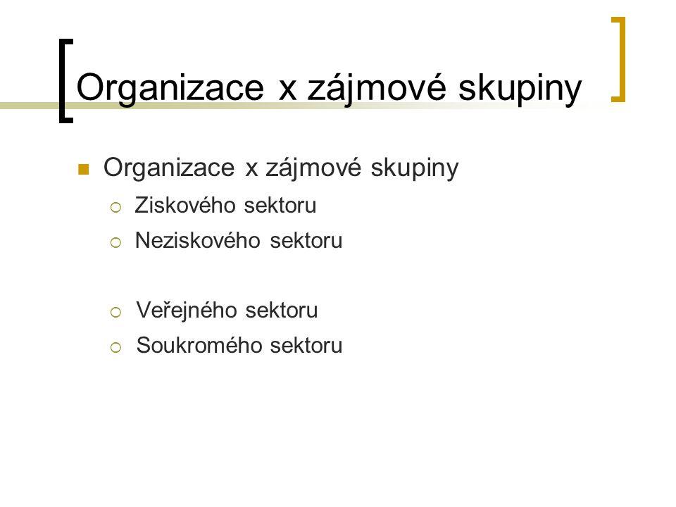 Organizace x zájmové skupiny  Ziskového sektoru  Neziskového sektoru  Veřejného sektoru  Soukromého sektoru