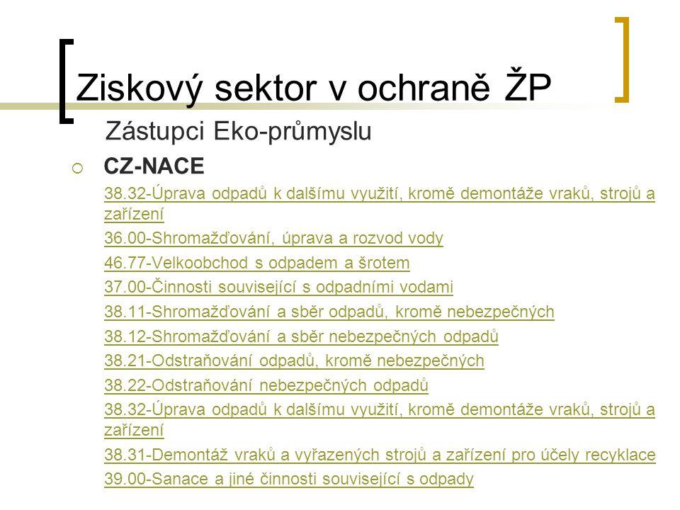 Ziskový sektor v ochraně ŽP Zástupci Eko-průmyslu  CZ-NACE 38.32-Úprava odpadů k dalšímu využití, kromě demontáže vraků, strojů a zařízení 36.00-Shro