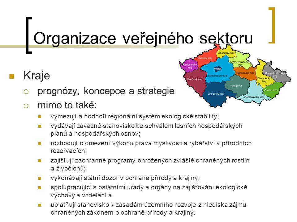 Organizace veřejného sektoru Kraje  prognózy, koncepce a strategie  mimo to také: vymezují a hodnotí regionální systém ekologické stability; vydávaj