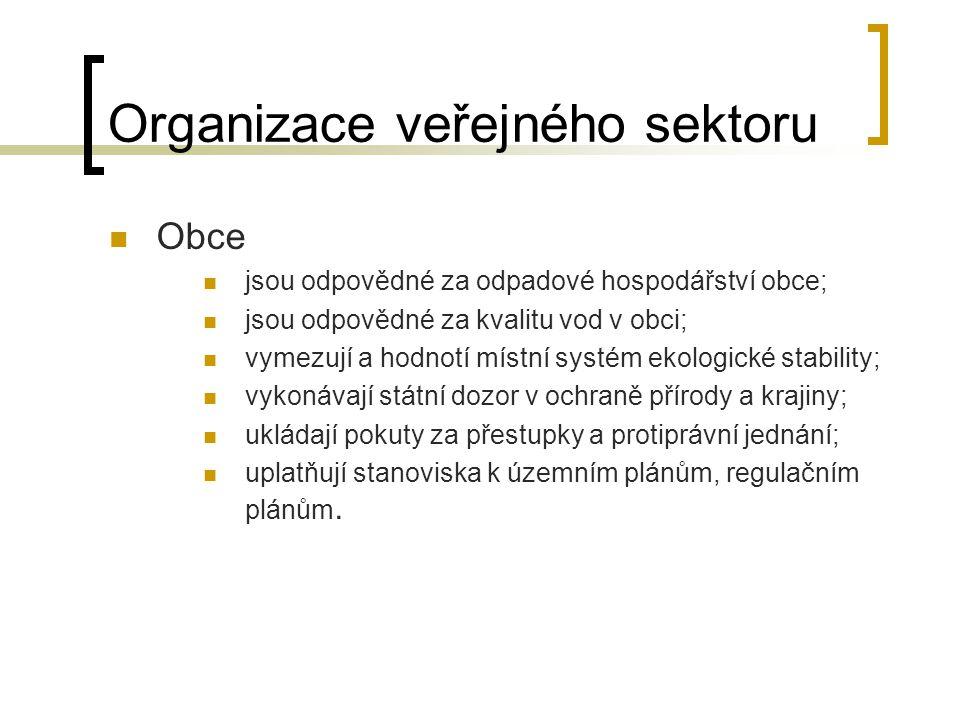 Organizace veřejného sektoru Obce jsou odpovědné za odpadové hospodářství obce; jsou odpovědné za kvalitu vod v obci; vymezují a hodnotí místní systém