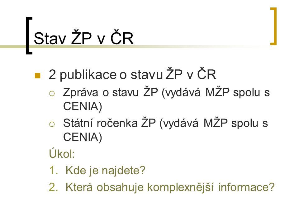 Stav ŽP v ČR 2 publikace o stavu ŽP v ČR  Zpráva o stavu ŽP (vydává MŽP spolu s CENIA)  Státní ročenka ŽP (vydává MŽP spolu s CENIA) Úkol: 1.Kde je