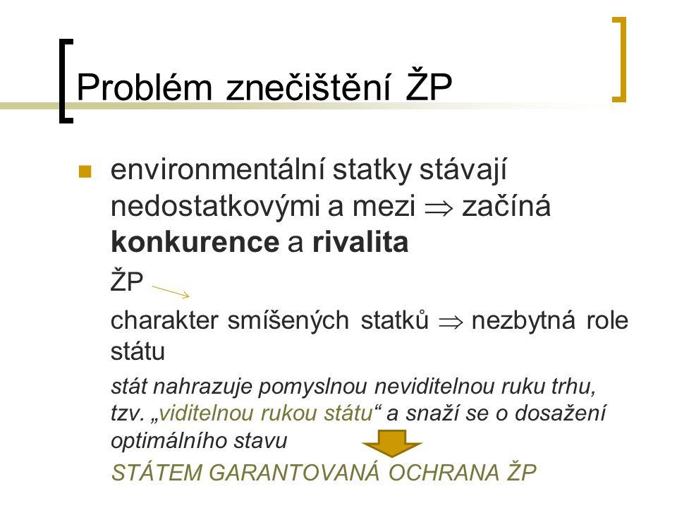 Problém znečištění ŽP environmentální statky stávají nedostatkovými a mezi  začíná konkurence a rivalita ŽP charakter smíšených statků  nezbytná rol
