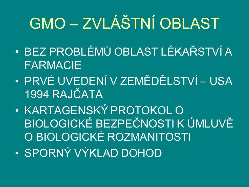 GMO – ZVLÁŠTNÍ OBLAST BEZ PROBLÉMŮ OBLAST LÉKAŘSTVÍ A FARMACIE PRVÉ UVEDENÍ V ZEMĚDĚLSTVÍ – USA 1994 RAJČATA KARTAGENSKÝ PROTOKOL O BIOLOGICKÉ BEZPEČNOSTI K ÚMLUVĚ O BIOLOGICKÉ ROZMANITOSTI SPORNÝ VÝKLAD DOHOD