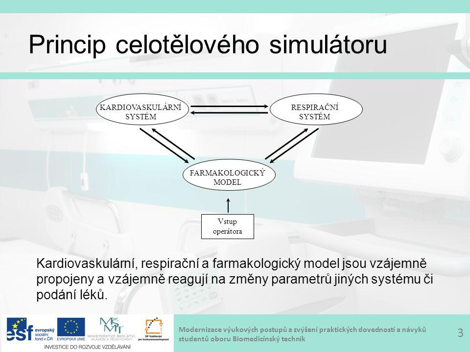 Modernizace výukových postupů a zvýšení praktických dovedností a návyků studentů oboru Biomedicínský technik Princip celotělového simulátoru 3 KARDIOV