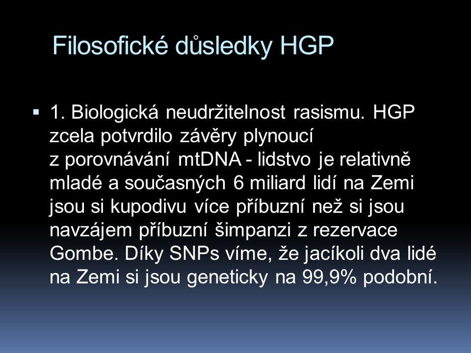 Filosofické důsledky HGP  1. Biologická neudržitelnost rasismu. HGP zcela potvrdilo závěry plynoucí z porovnávání mtDNA - lidstvo je relativně mladé