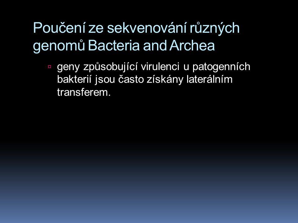 Poučení ze sekvenování různých genomů Bacteria and Archea  geny způsobující virulenci u patogenních bakterií jsou často získány laterálním transferem