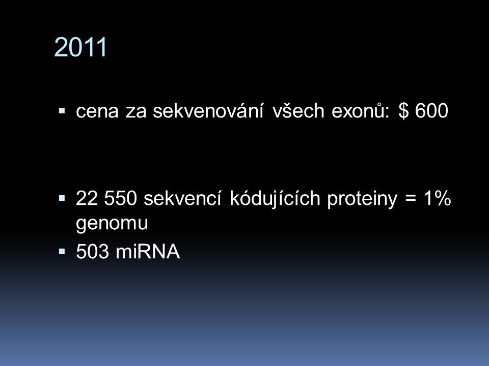 2011  cena za sekvenování všech exonů: $ 600  22 550 sekvencí kódujících proteiny = 1% genomu  503 miRNA