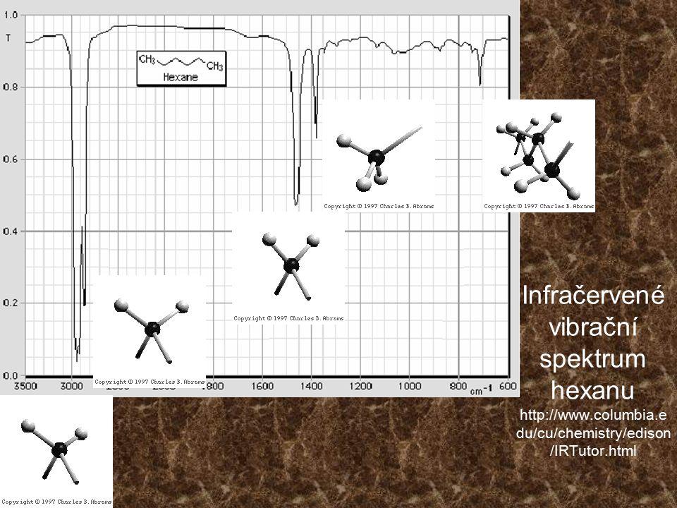 Infračervené vibrační spektrum hexanu http://www.columbia.e du/cu/chemistry/edison /IRTutor.html