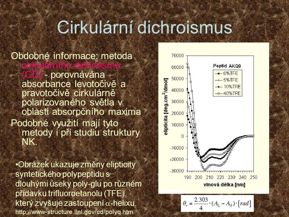 Cirkulární dichroismus Obdobné informace: metoda cirkulárního dichroismu (CD) - porovnávána absorbance levotočivě a pravotočivě cirkulárně polarizovan