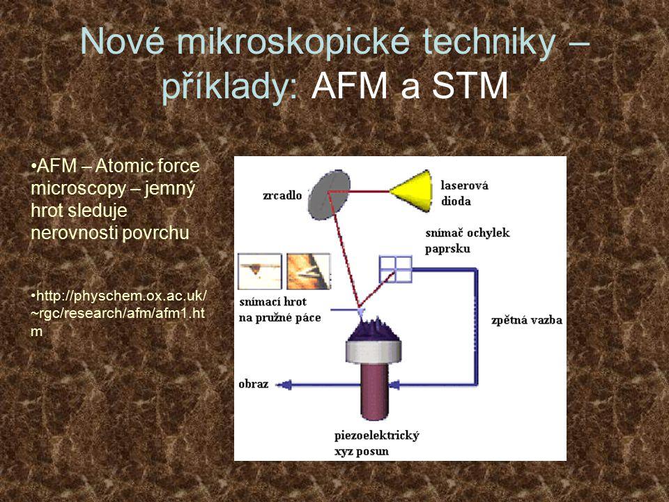 Nové mikroskopické techniky – příklady: AFM a STM AFM – Atomic force microscopy – jemný hrot sleduje nerovnosti povrchu http://physchem.ox.ac.uk/ ~rgc