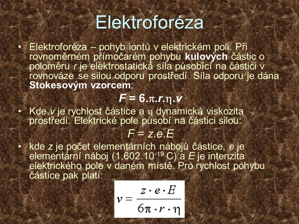 Elektroforéza Elektroforéza – pohyb iontů v elektrickém poli. Při rovnoměrném přímočarém pohybu kulových částic o poloměru r je elektrostatická síla p