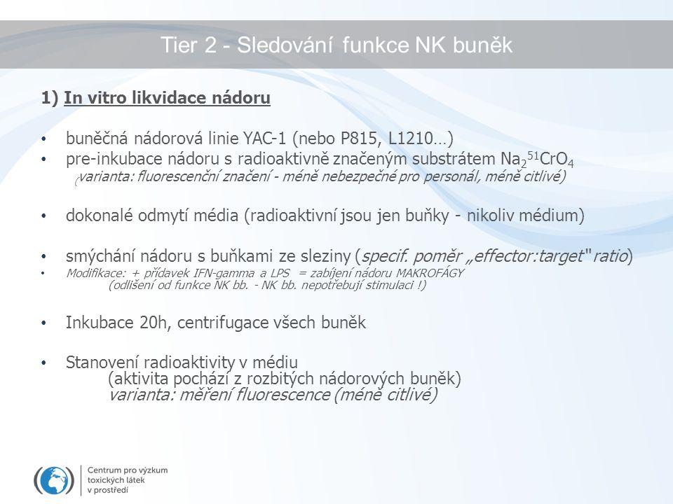 Tier 2 - Sledování funkce NK buněk 1) In vitro likvidace nádoru buněčná nádorová linie YAC-1 (nebo P815, L1210…) pre-inkubace nádoru s radioaktivně značeným substrátem Na 2 51 CrO 4 ( varianta: fluorescenční značení - méně nebezpečné pro personál, méně citlivé) dokonalé odmytí média (radioaktivní jsou jen buňky - nikoliv médium) smýchání nádoru s buňkami ze sleziny (specif.