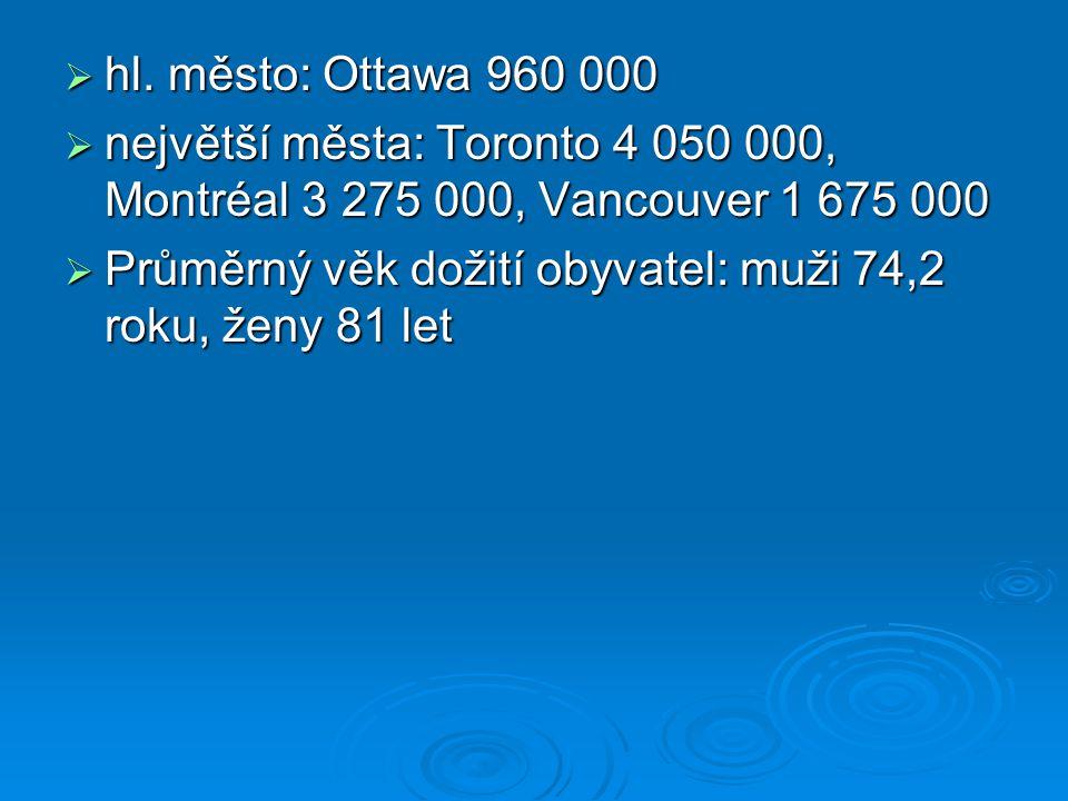  hl. město: Ottawa 960 000  největší města: Toronto 4 050 000, Montréal 3 275 000, Vancouver 1 675 000  Průměrný věk dožití obyvatel: muži 74,2 rok