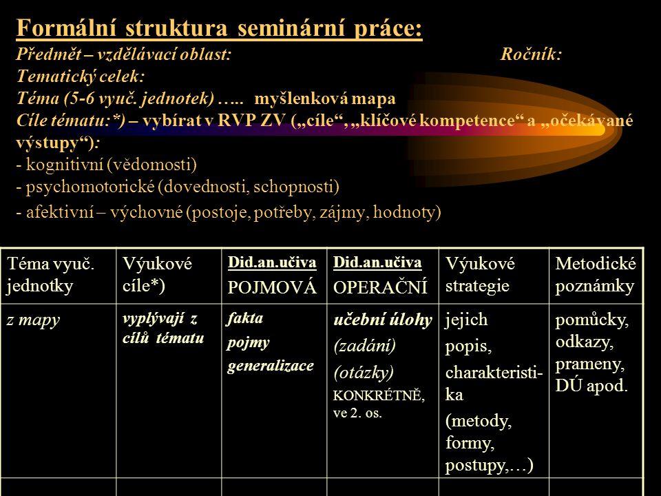Formální struktura seminární práce: Předmět – vzdělávací oblast: Ročník: Tematický celek: Téma (5-6 vyuč.