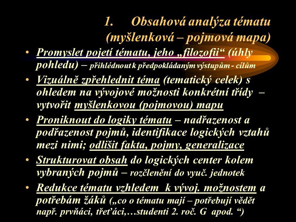 Formální struktura seminární práce: Předmět – vzdělávací oblast: Ročník: Tematický celek: Téma (5-6 vyuč. jednotek) ….. myšlenková mapa Cíle tématu:*)