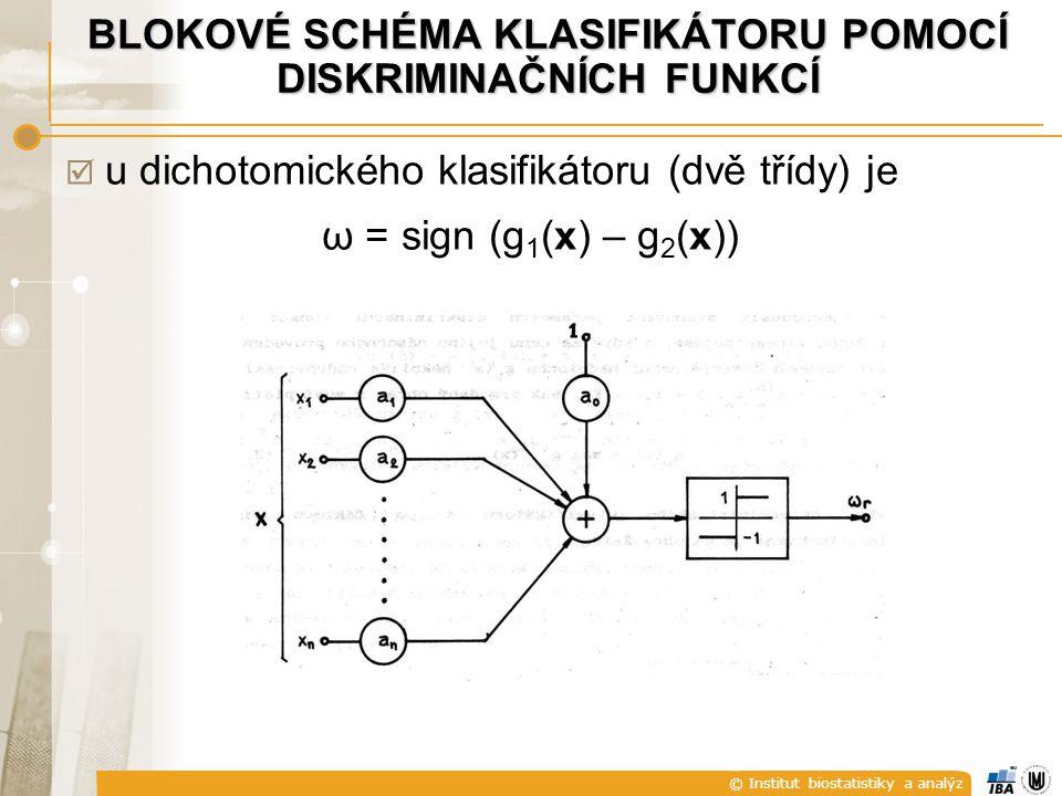 © Institut biostatistiky a analýz BLOKOVÉ SCHÉMA KLASIFIKÁTORU POMOCÍ DISKRIMINAČNÍCH FUNKCÍ  u dichotomického klasifikátoru (dvě třídy) je ω = sign (g 1 (x) – g 2 (x))